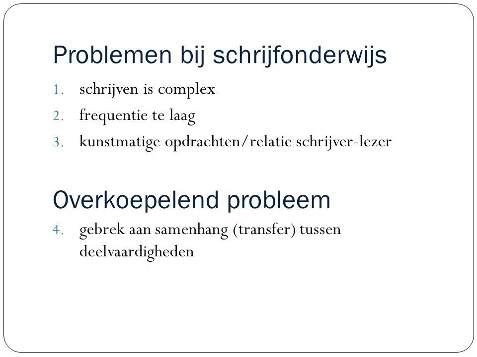 Problemen bij schrijfonderwijs 1. schrijven is complex 2. frequentie te laag 3. kunstmatige opdrachten/relatie schrijver-lezer Overkoepelend probleem