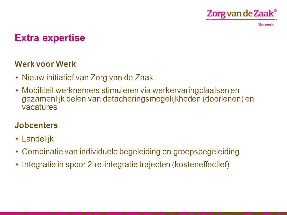 Extra expertise Werk voor Werk Nieuw initiatief van Zorg van de Zaak Mobiliteit werknemers stimuleren via werkervaringplaatsen en gezamenlijk delen va