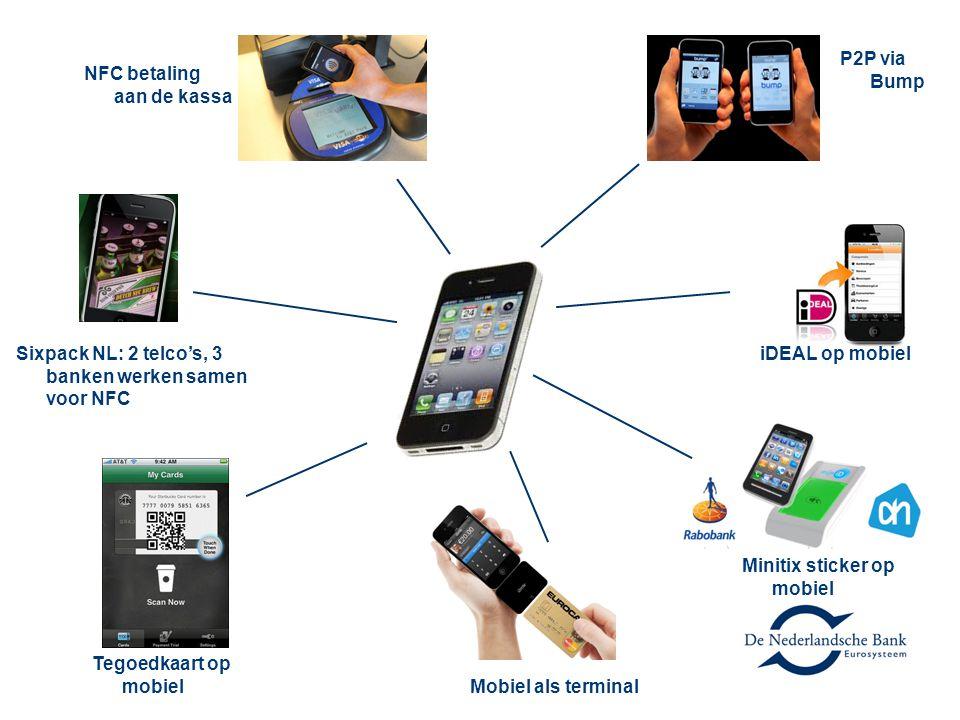 NFC betaling aan de kassa Mobiel als terminal Tegoedkaart op mobiel Sixpack NL: 2 telco's, 3 banken werken samen voor NFC iDEAL op mobiel Minitix sticker op mobiel P2P via Bump