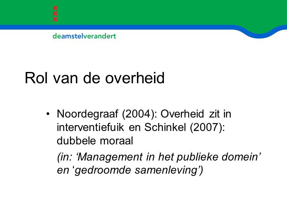 Rol van de overheid Noordegraaf (2004): Overheid zit in interventiefuik en Schinkel (2007): dubbele moraal (in: 'Management in het publieke domein' en