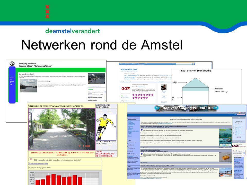Netwerken rond de Amstel