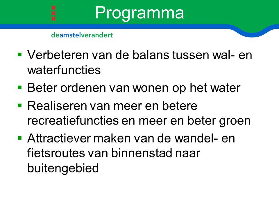 Programma  Verbeteren van de balans tussen wal- en waterfuncties  Beter ordenen van wonen op het water  Realiseren van meer en betere recreatiefunc
