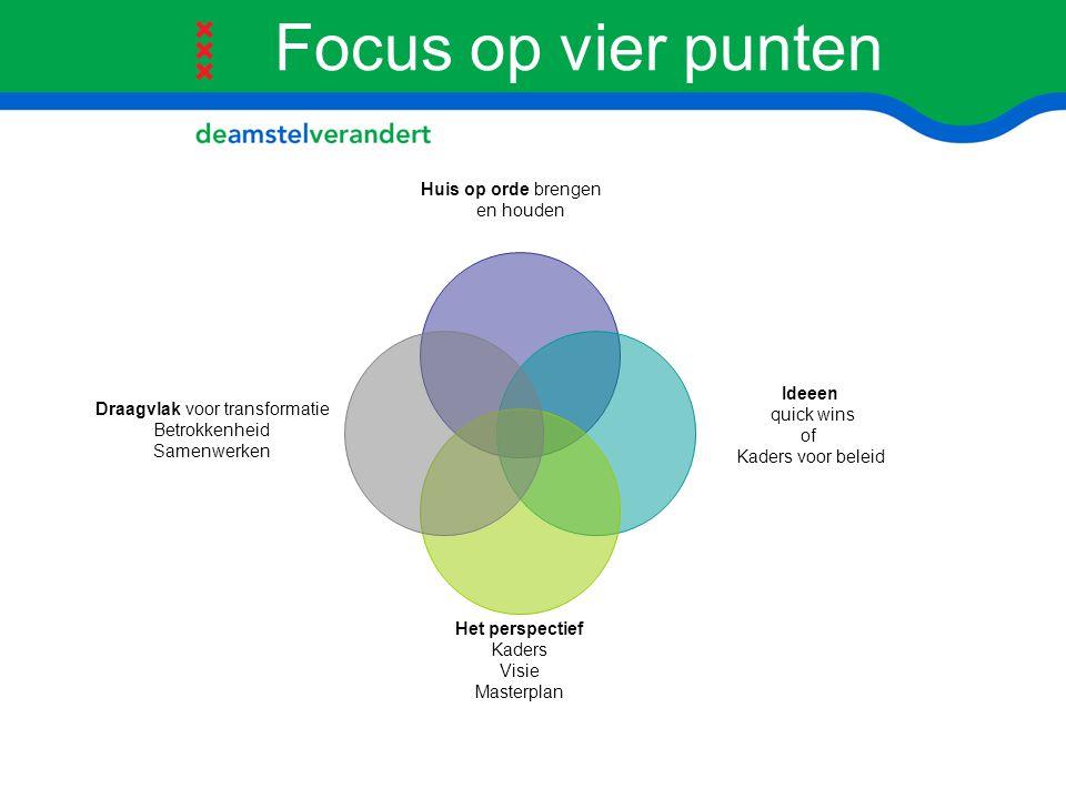 Focus op vier punten Huis op orde brengen en houden Ideeen quick wins of Kaders voor beleid Het perspectief Kaders Visie Masterplan Draagvlak voor tra
