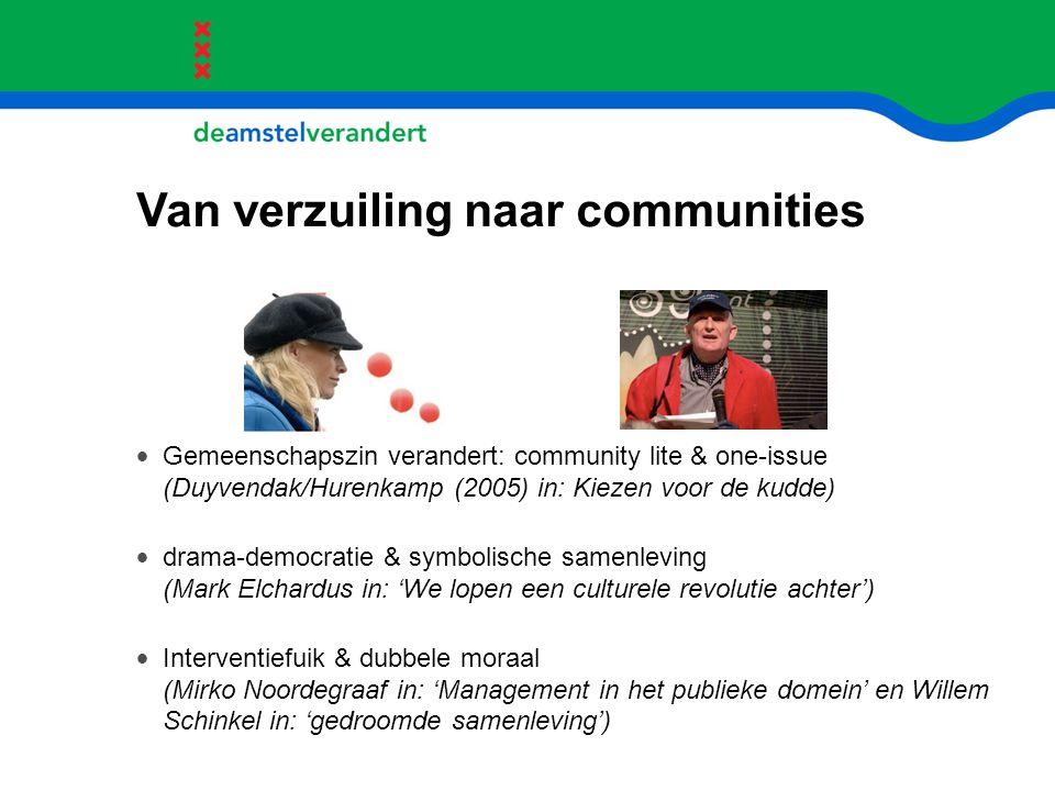 Van verzuiling naar communities Gemeenschapszin verandert: community lite & one-issue (Duyvendak/Hurenkamp (2005) in: Kiezen voor de kudde) drama-demo