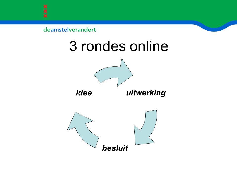 3 rondes online uitwerking besluit idee