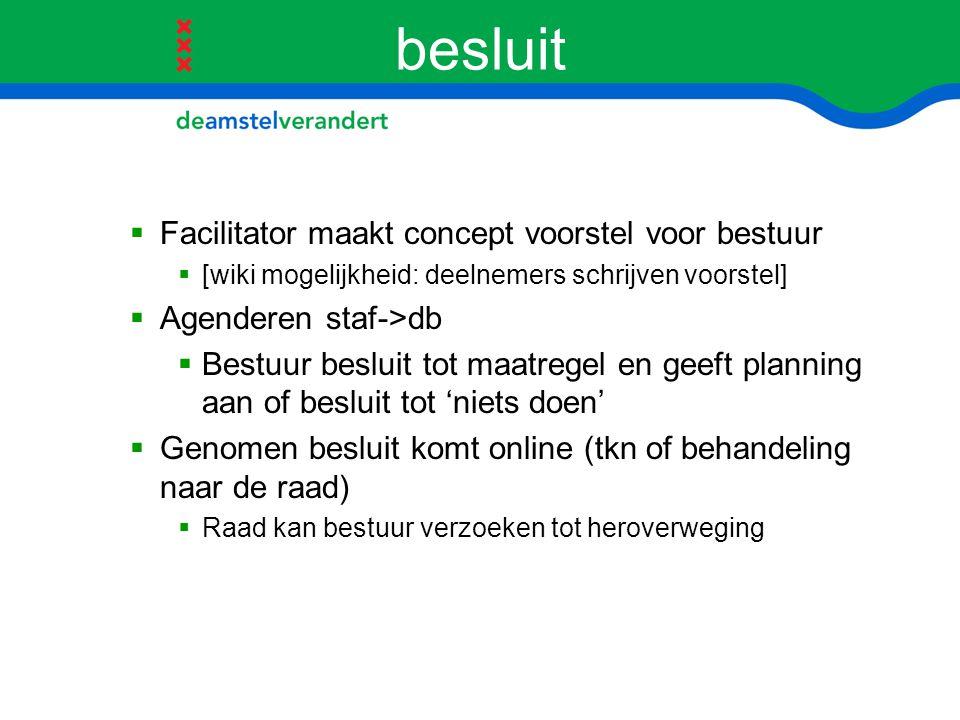 besluit  Facilitator maakt concept voorstel voor bestuur  [wiki mogelijkheid: deelnemers schrijven voorstel]  Agenderen staf->db  Bestuur besluit