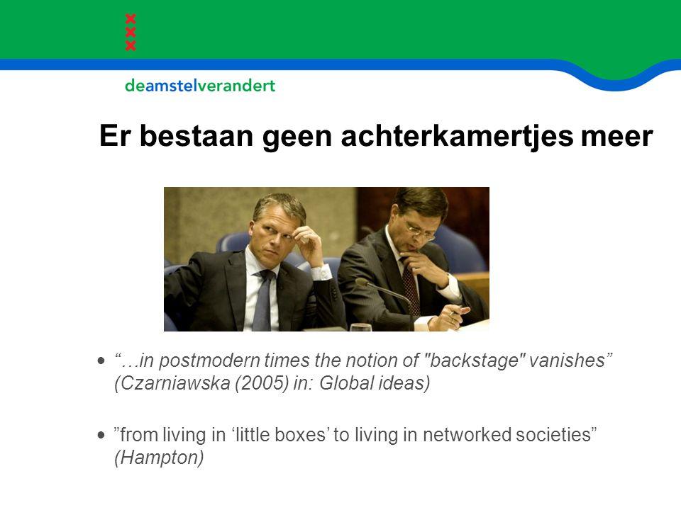 Resultaten 2de ronde  Net als in 1ste ronde wordt een pagina met resultaten van gesprek bijgehouden Sander Meijer_Maart 2010