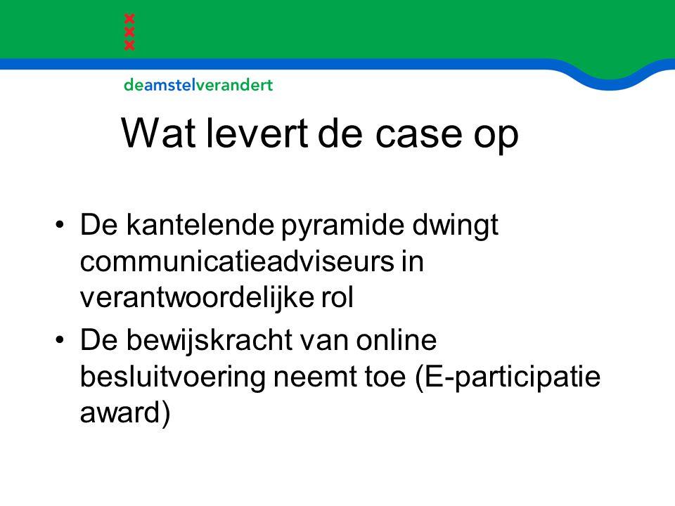 Wat levert de case op De kantelende pyramide dwingt communicatieadviseurs in verantwoordelijke rol De bewijskracht van online besluitvoering neemt toe