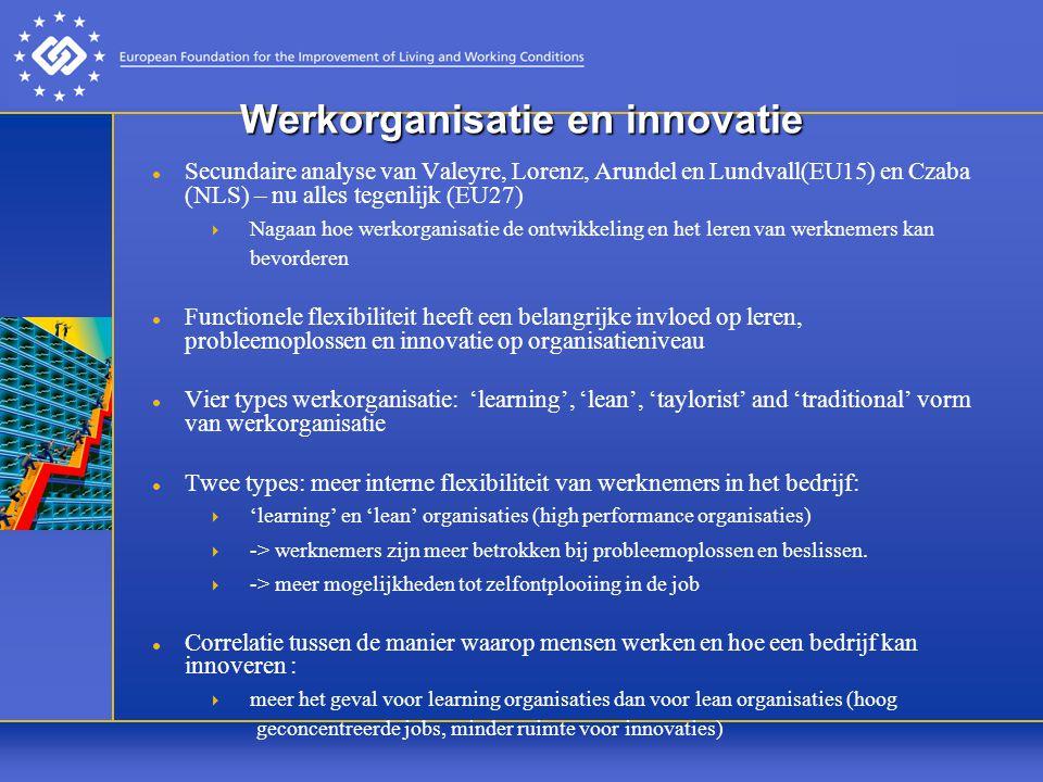 Werkorganisatie en innovatie Secundaire analyse van Valeyre, Lorenz, Arundel en Lundvall(EU15) en Czaba (NLS) – nu alles tegenlijk (EU27)  Nagaan hoe werkorganisatie de ontwikkeling en het leren van werknemers kan bevorderen Functionele flexibiliteit heeft een belangrijke invloed op leren, probleemoplossen en innovatie op organisatieniveau Vier types werkorganisatie: 'learning', 'lean', 'taylorist' and 'traditional' vorm van werkorganisatie Twee types: meer interne flexibiliteit van werknemers in het bedrijf:  'learning' en 'lean' organisaties (high performance organisaties)  -> werknemers zijn meer betrokken bij probleemoplossen en beslissen.