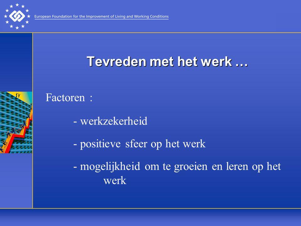 Tevreden met het werk … Factoren : - werkzekerheid - positieve sfeer op het werk - mogelijkheid om te groeien en leren op het werk