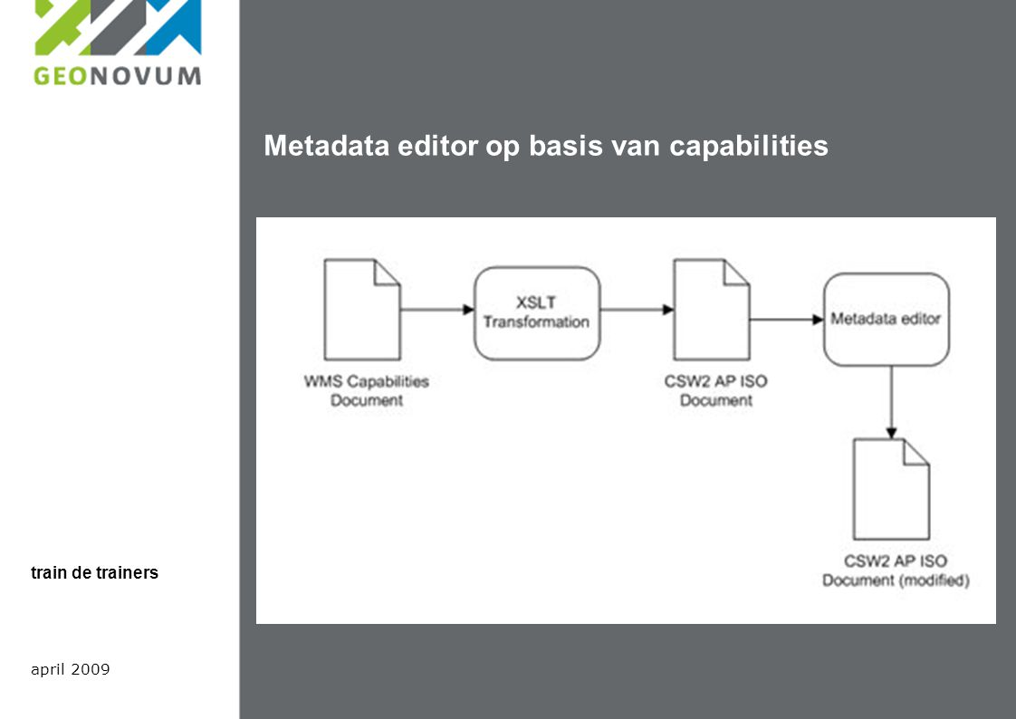 Metadata editor op basis van capabilities april 2009 train de trainers