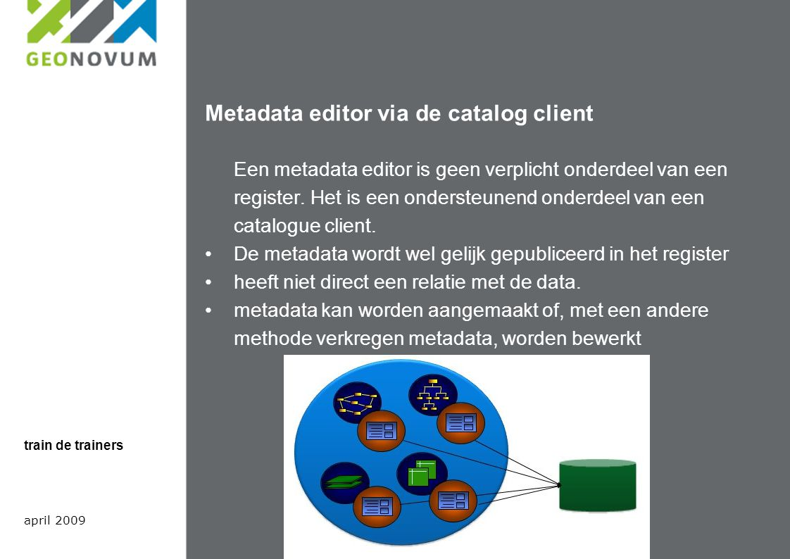 Metadata editor via de catalog client Een metadata editor is geen verplicht onderdeel van een register.