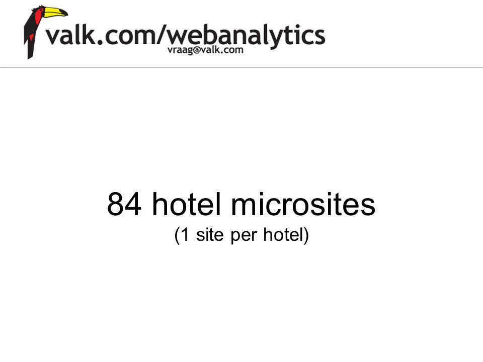 84 hotel microsites (1 site per hotel)