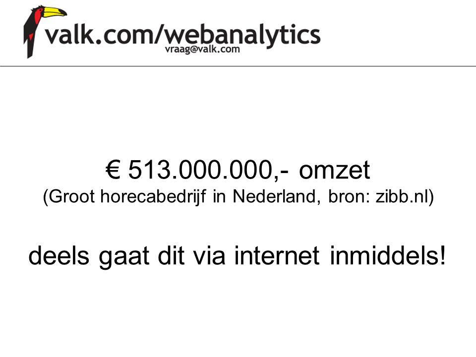 € 513.000.000,- omzet (Groot horecabedrijf in Nederland, bron: zibb.nl) deels gaat dit via internet inmiddels!