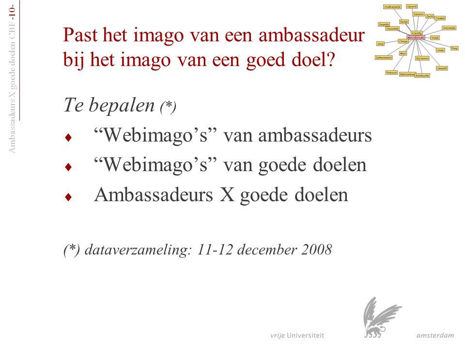 """Ambassadeurs X goede doelen CBF -10- Past het imago van een ambassadeur bij het imago van een goed doel? Te bepalen (*)  """"Webimago's"""" van ambassadeur"""