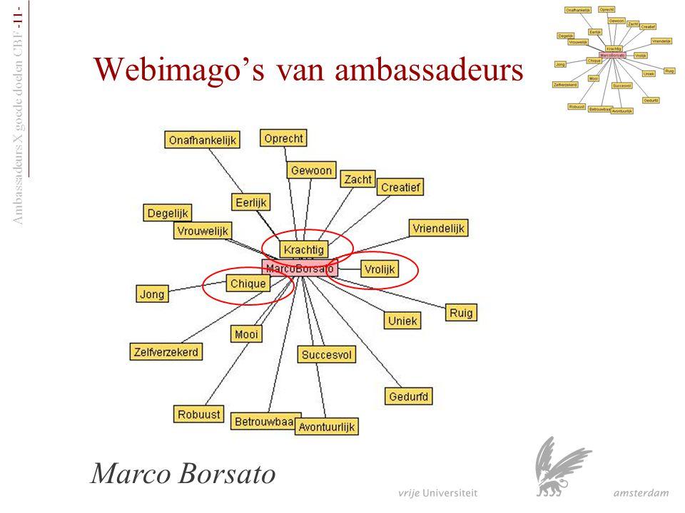 Ambassadeurs X goede doelen CBF -11- Webimago's van ambassadeurs Marco Borsato