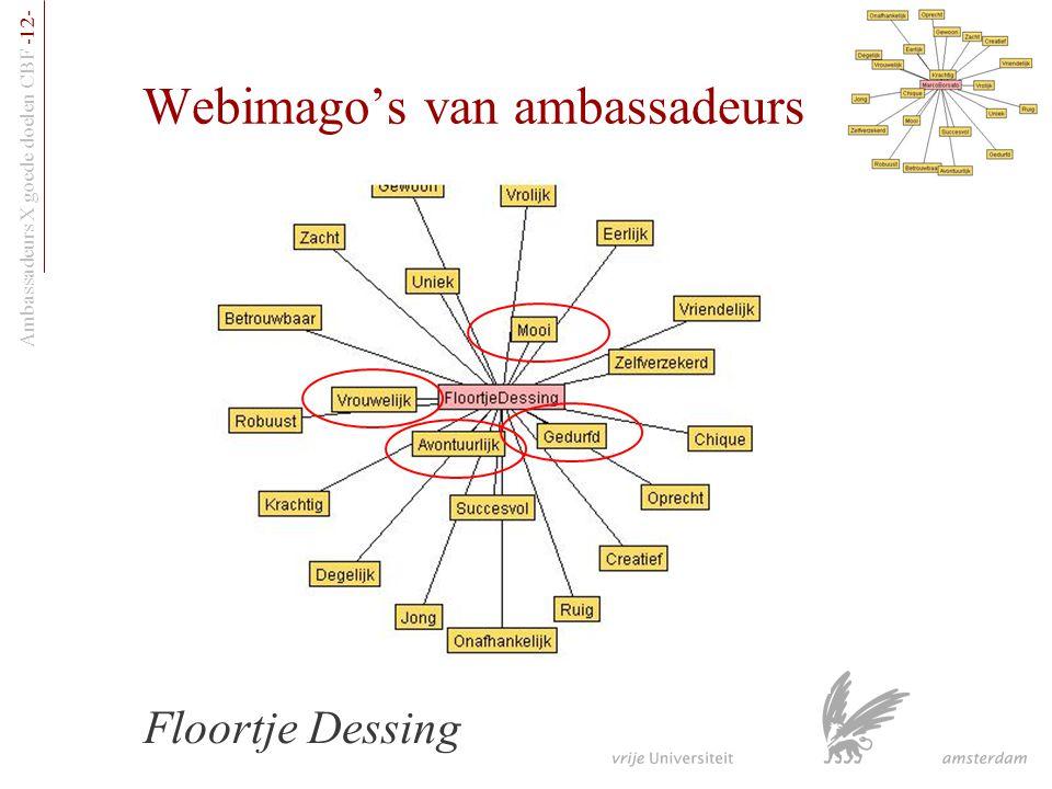 Ambassadeurs X goede doelen CBF -12- Webimago's van ambassadeurs Floortje Dessing