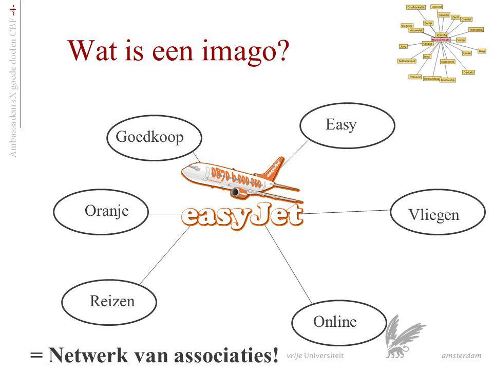 Ambassadeurs X goede doelen CBF -4- Wat is een imago? Goedkoop Easy Online Reizen Oranje Vliegen = Netwerk van associaties!