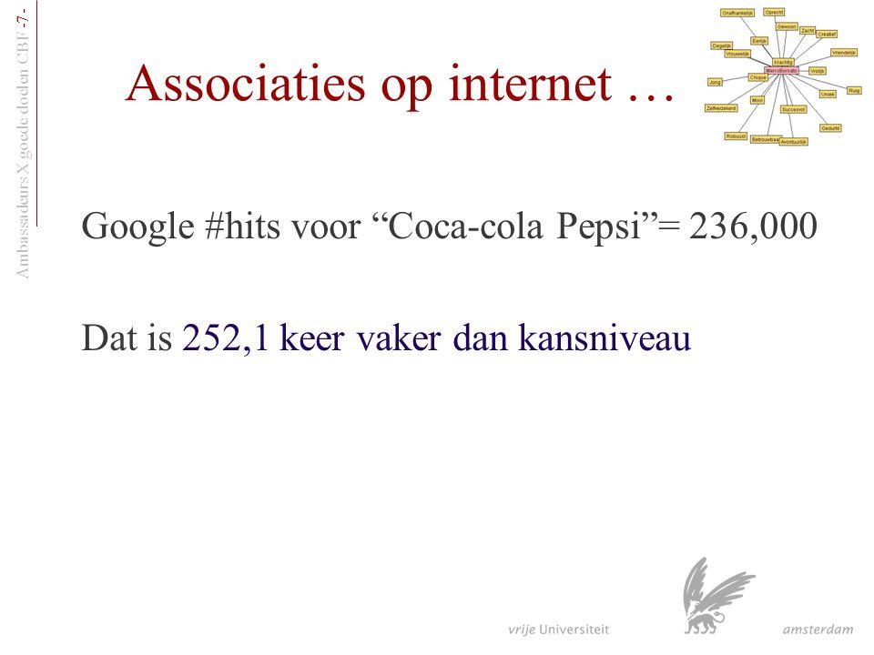 """Ambassadeurs X goede doelen CBF -7- Associaties op internet … Google #hits voor """"Coca-cola Pepsi""""= 236,000 Dat is 252,1 keer vaker dan kansniveau"""