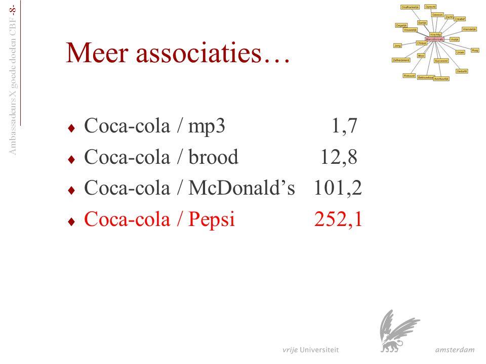 Ambassadeurs X goede doelen CBF -8- Meer associaties…  Coca-cola / mp3 1,7  Coca-cola / brood 12,8  Coca-cola / McDonald's 101,2  Coca-cola / Peps