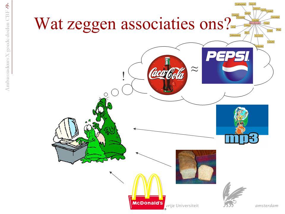 Ambassadeurs X goede doelen CBF -9- Wat zeggen associaties ons? ! ≈