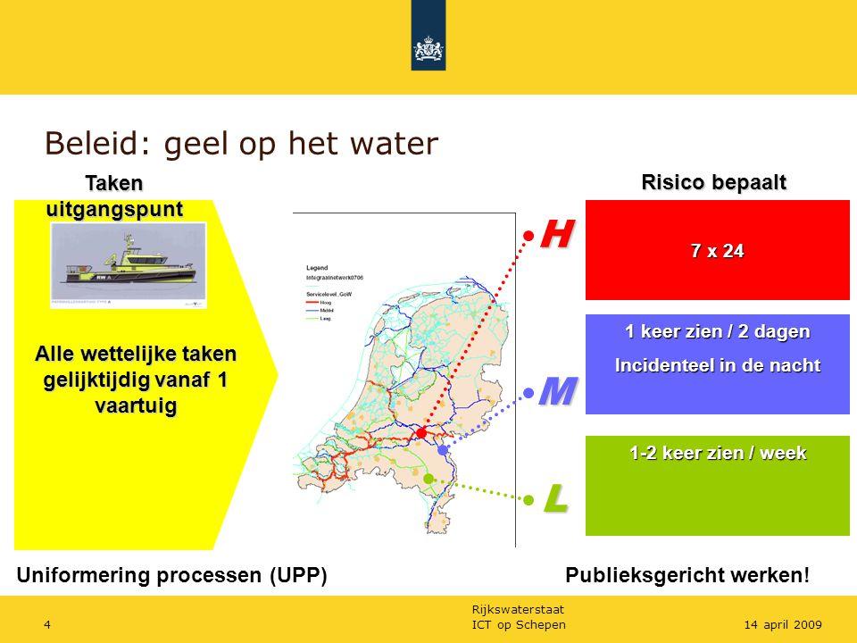 Rijkswaterstaat ICT op Schepen414 april 2009 Beleid: geel op het water Risico bepaalt aanwezigheid Alle wettelijke taken gelijktijdig vanaf 1 vaartuig