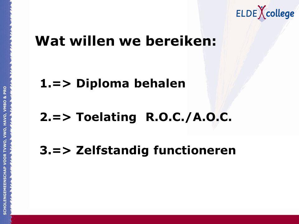 Wat willen we bereiken: 1.=> Diploma behalen 2.=> Toelating R.O.C./A.O.C. 3.=> Zelfstandig functioneren
