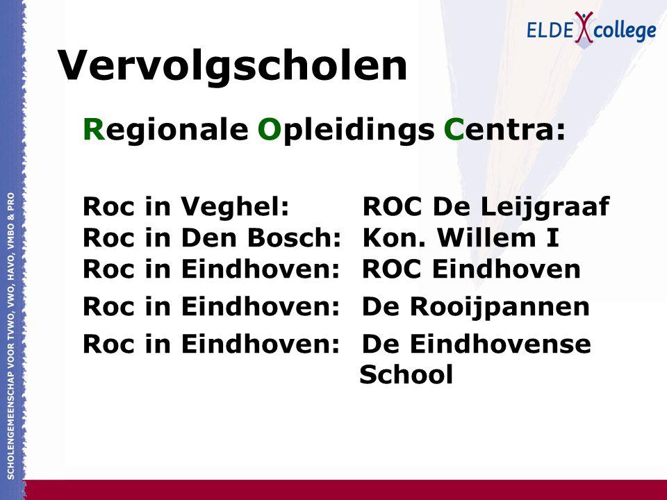 Vervolgscholen Regionale Opleidings Centra: Roc in Veghel: ROC De Leijgraaf Roc in Den Bosch: Kon. Willem I Roc in Eindhoven: ROC Eindhoven Roc in Ein