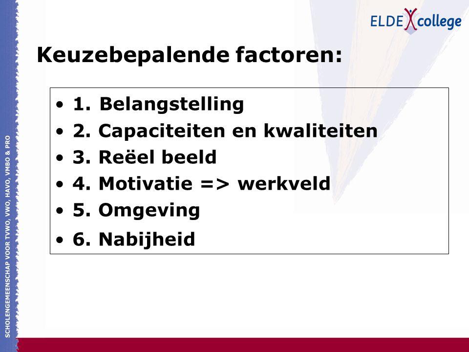 Keuzebepalende factoren: 1. Belangstelling 2. Capaciteiten en kwaliteiten 3. Reëel beeld 4. Motivatie => werkveld 5. Omgeving 6. Nabijheid