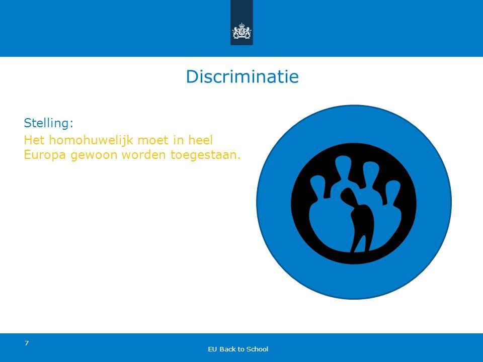 Discriminatie Stelling: Het homohuwelijk moet in heel Europa gewoon worden toegestaan.