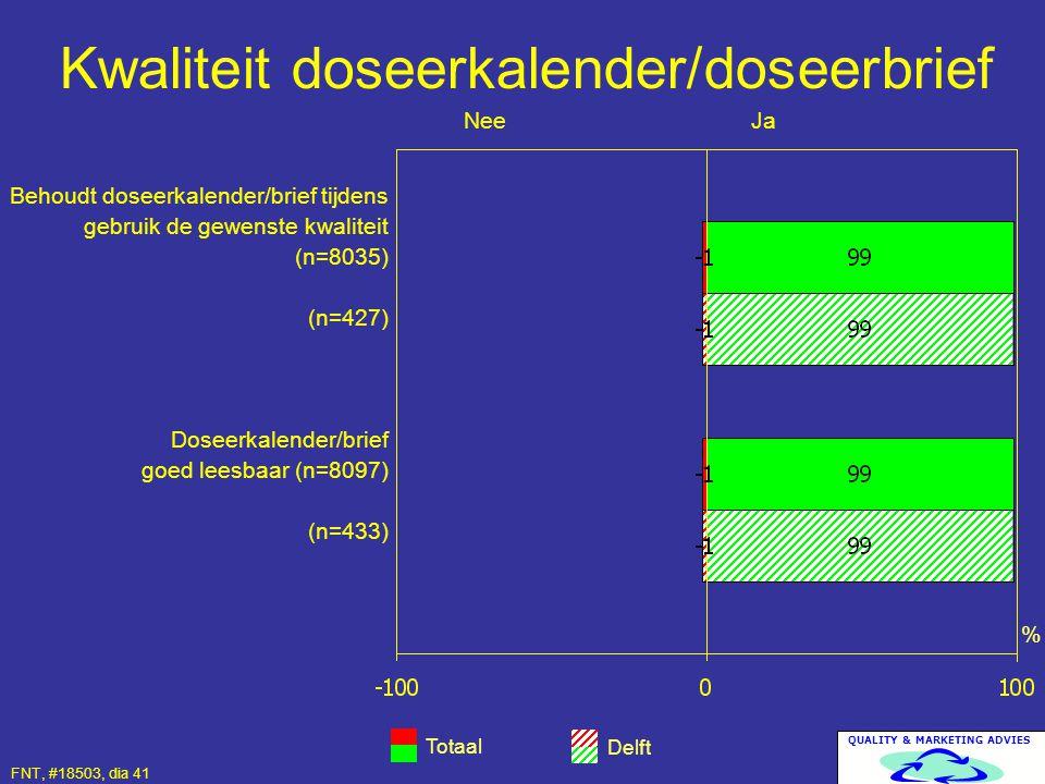 QUALITY & MARKETING ADVIES Kwaliteit doseerkalender/doseerbrief Totaal Delft % Behoudt doseerkalender/brief tijdens gebruik de gewenste kwaliteit (n=8