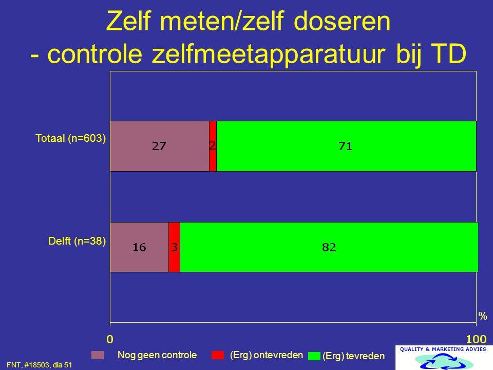 QUALITY & MARKETING ADVIES Zelf meten/zelf doseren - controle zelfmeetapparatuur bij TD % Totaal (n=603) Delft (n=38) FNT, #18503, dia 51 (Erg) tevred
