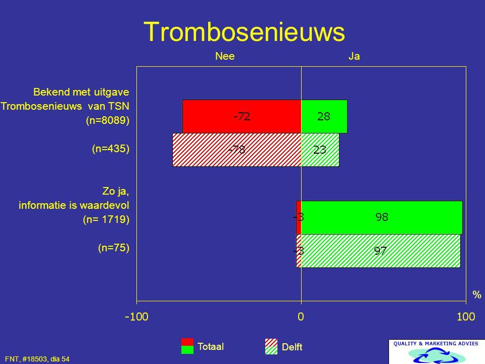 QUALITY & MARKETING ADVIES Trombosenieuws Totaal Delft % Bekend met uitgave Trombosenieuws van TSN (n=8089) (n=435) Zo ja, informatie is waardevol (n=