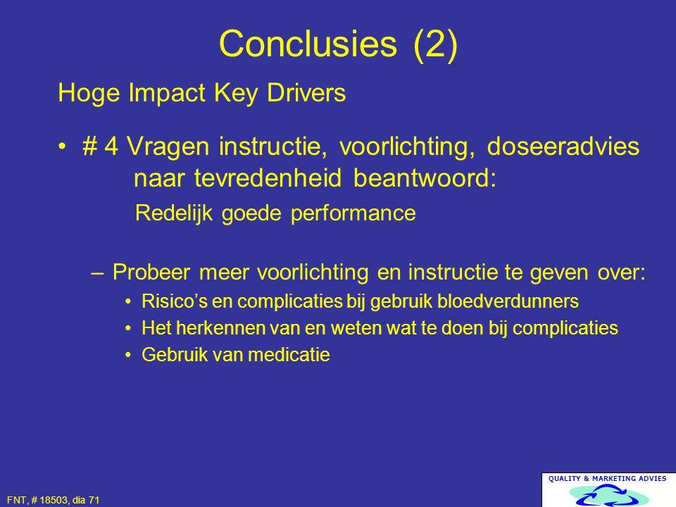 QUALITY & MARKETING ADVIES FNT, # 18503, dia 71 Hoge Impact Key Drivers # 4 Vragen instructie, voorlichting, doseeradvies naar tevredenheid beantwoord