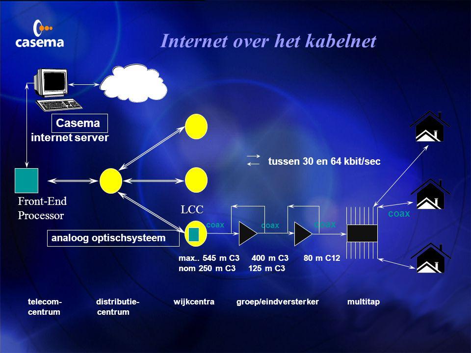Aantal telefoongesprekken per digitaal transport kanaal u 2 Mbit/s kanaal = ca. 30 gesprekken u 155 Mbit/s kanaal = ca. 1890 gesprekken u 2,4 Gbit/s k