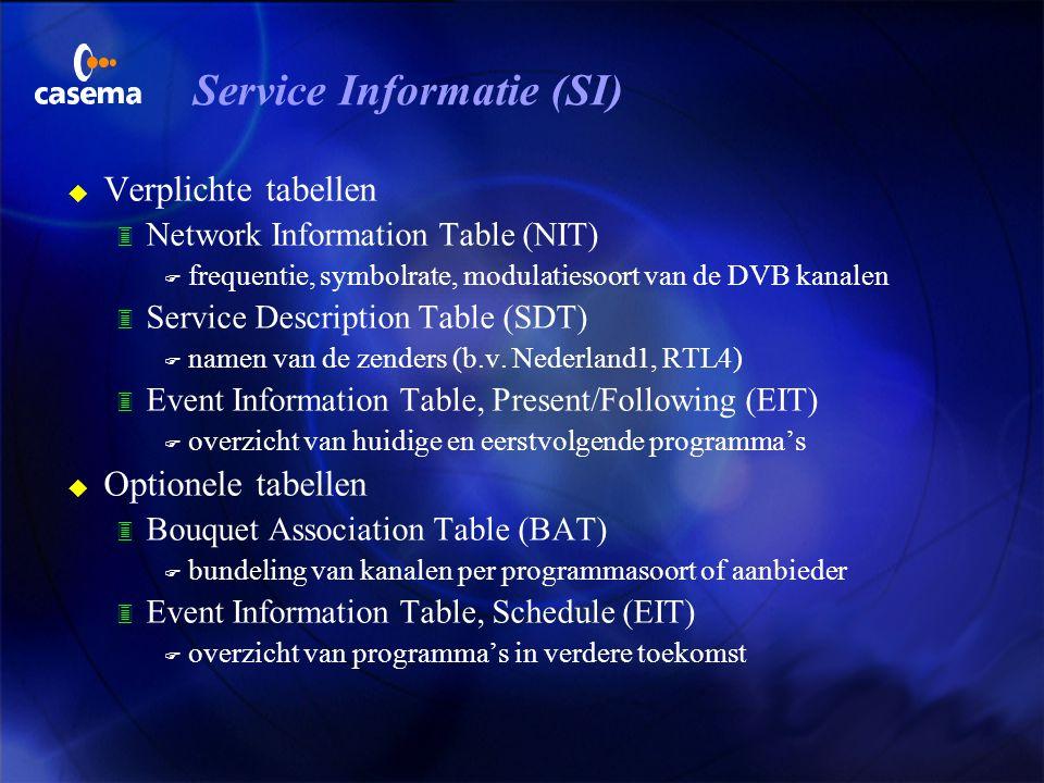 Wat is DVB u Memorandum of Understanding u Verzameling bestaande en nieuwe standaarden 3 video compressie (MPEG-2) 3 audio compressie (MPEG-2) 3 trans