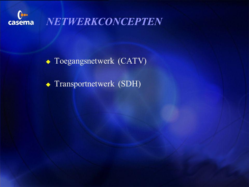 NETWERKCONCEPTEN u Toegangsnetwerk (CATV) u Transportnetwerk (SDH)