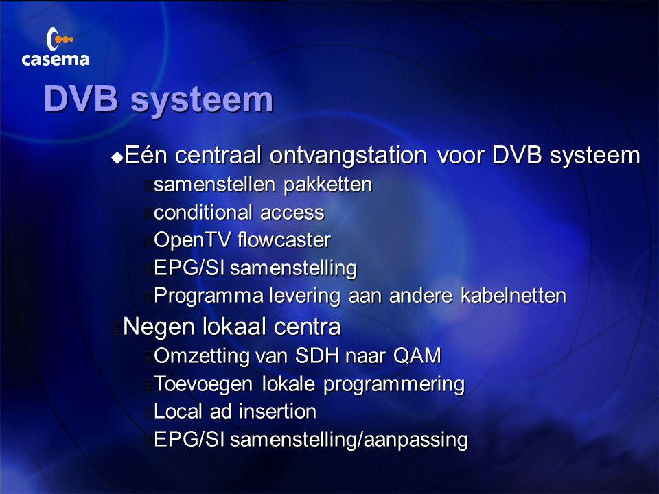 """Eurobox u Kabeldecoder gespecificeerd door Casema, Deutsche Telekom, Telia en Mediakabel u Lagere decoderprijs door grotere markt door """"standaard deco"""