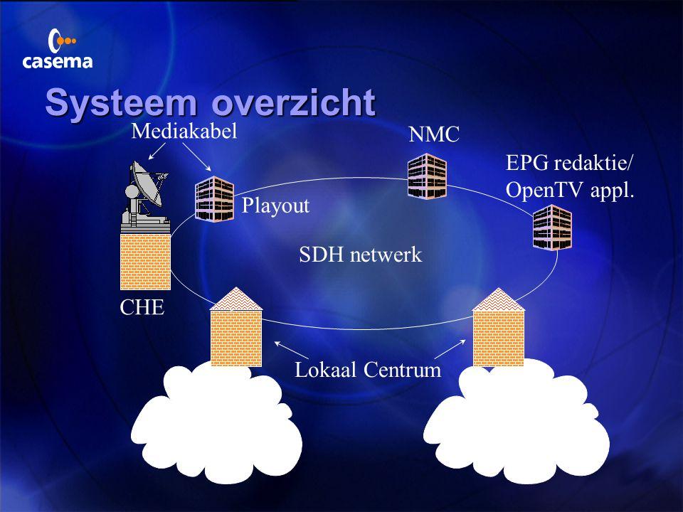  Eén centraal ontvangstation voor DVB systeem  samenstellen pakketten  conditional access  OpenTV flowcaster  EPG/SI samenstelling  Programma le