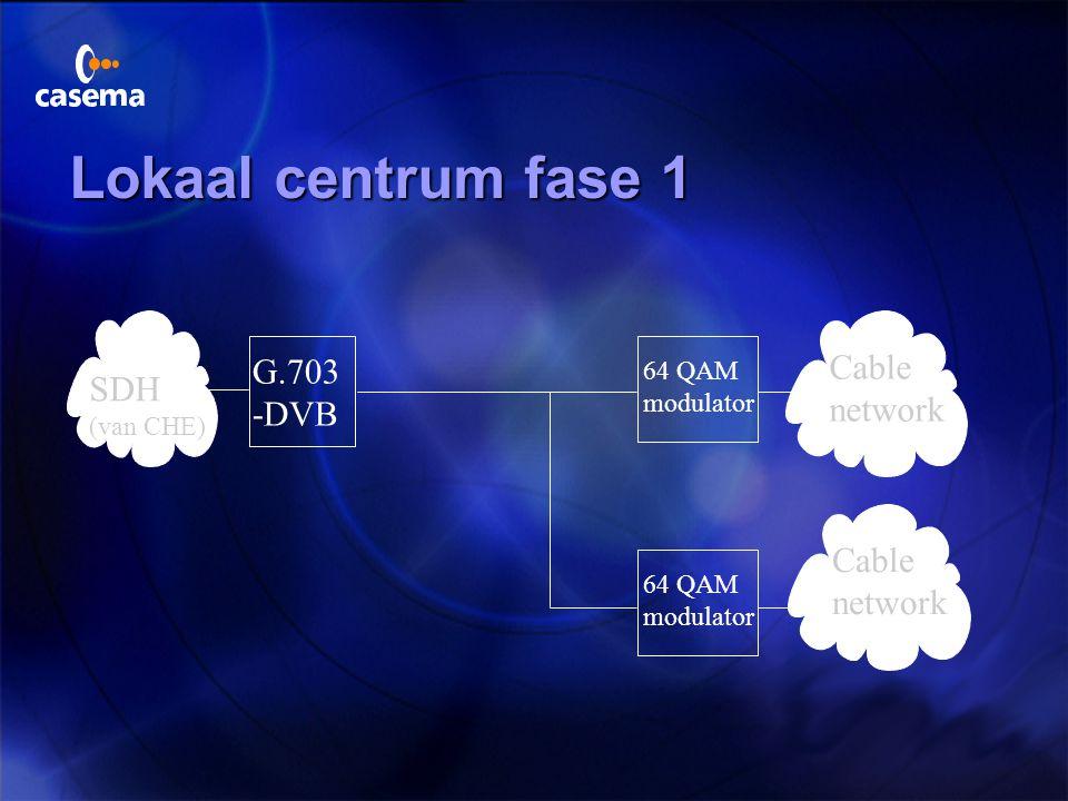 Centraal ontvangstation SASSI/EPGOpenTV DVB- G.703 SDH (naar LC) SDH (van PlC) Multiplexer Scrambler/ transcontrol G.703 -DVB System controller SDH (n