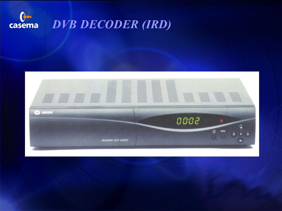 Lokaal centrum fase 1 G.703 -DVB SDH (van CHE) Cable network Cable network 64 QAM modulator 64 QAM modulator