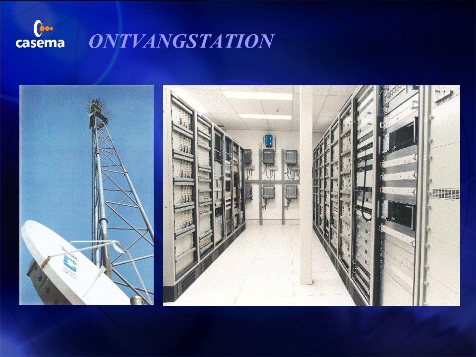 Opbouw van het Kabel TV net coax glasvezel max. 21 Km nom. 5 Km max. 545 m C3 400 m C3 80 m C12 nom 250 m C3 125 m C3 ontvangstation distributie- wijk