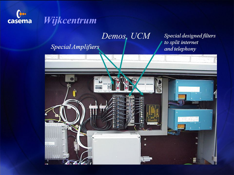 Wijkcentrum Demos, UCM Special designed filters to split internet and telephony Special Amplifiers