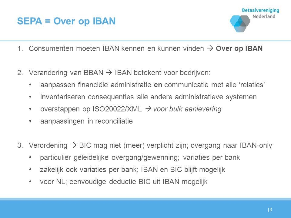 | SEPA = Over op IBAN 1.Consumenten moeten IBAN kennen en kunnen vinden  Over op IBAN 2.Verandering van BBAN  IBAN betekent voor bedrijven: aanpassen financiële administratie en communicatie met alle 'relaties' inventariseren consequenties alle andere administratieve systemen overstappen op ISO20022/XML  voor bulk aanlevering aanpassingen in reconciliatie 3.Verordening  BIC mag niet (meer) verplicht zijn; overgang naar IBAN-only particulier geleidelijke overgang/gewenning; variaties per bank zakelijk ook variaties per bank; IBAN en BIC blijft mogelijk voor NL; eenvoudige deductie BIC uit IBAN mogelijk 3