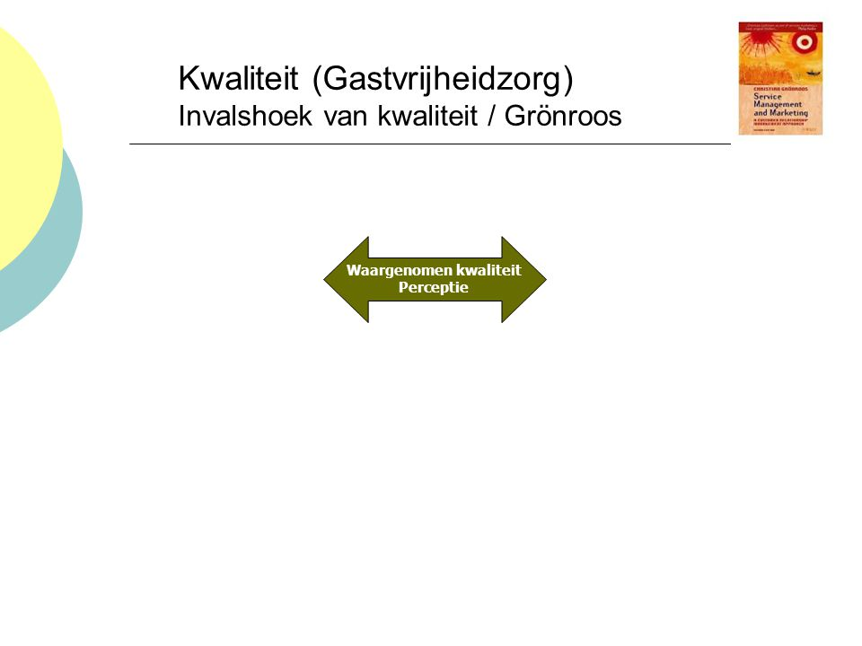 Kwaliteit (Gastvrijheidzorg) Invalshoek van kwaliteit / Grönroos Waargenomen kwaliteit Perceptie