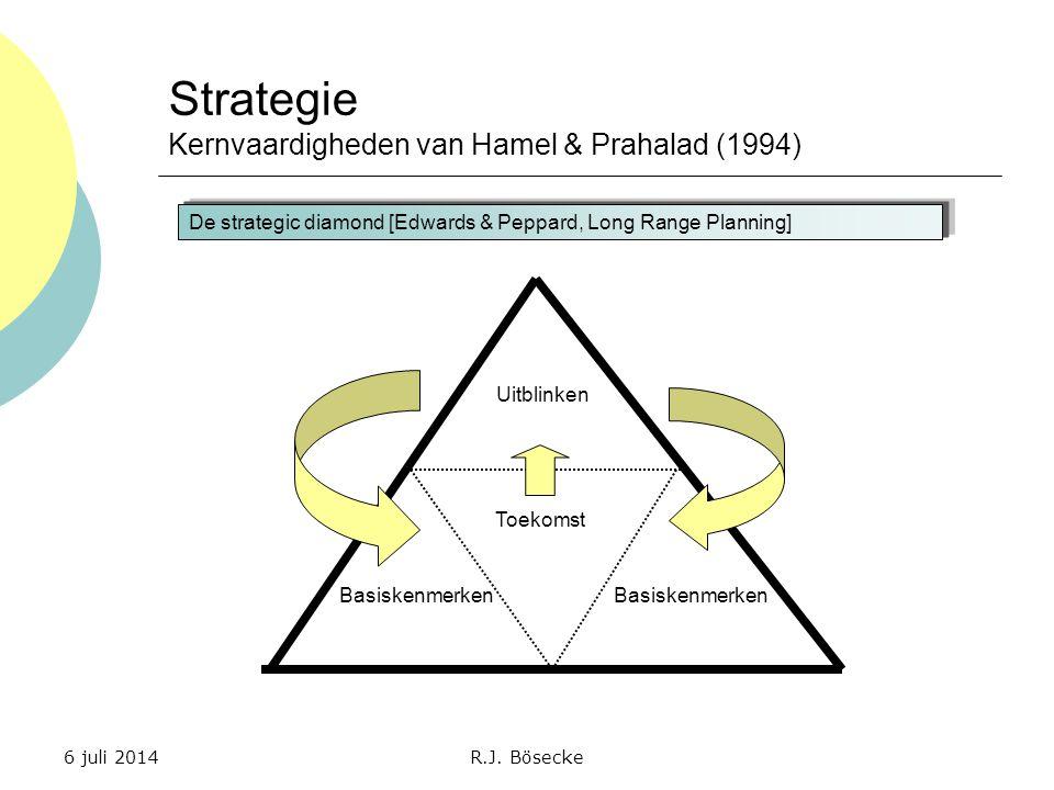 6 juli 2014R.J. Bösecke Strategie Kernvaardigheden van Hamel & Prahalad (1994) Basiskenmerken Toekomst Uitblinken De strategic diamond [Edwards & Pepp