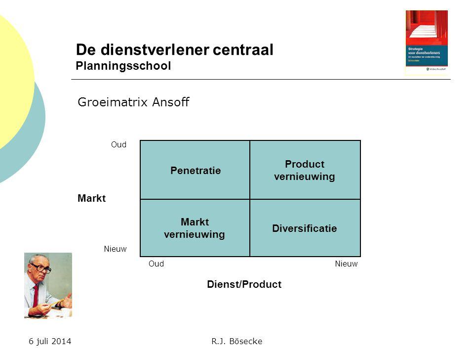 6 juli 2014 De dienstverlener centraal Planningsschool Groeimatrix Ansoff Diversificatie Markt Penetratie Product vernieuwing Markt vernieuwing Dienst