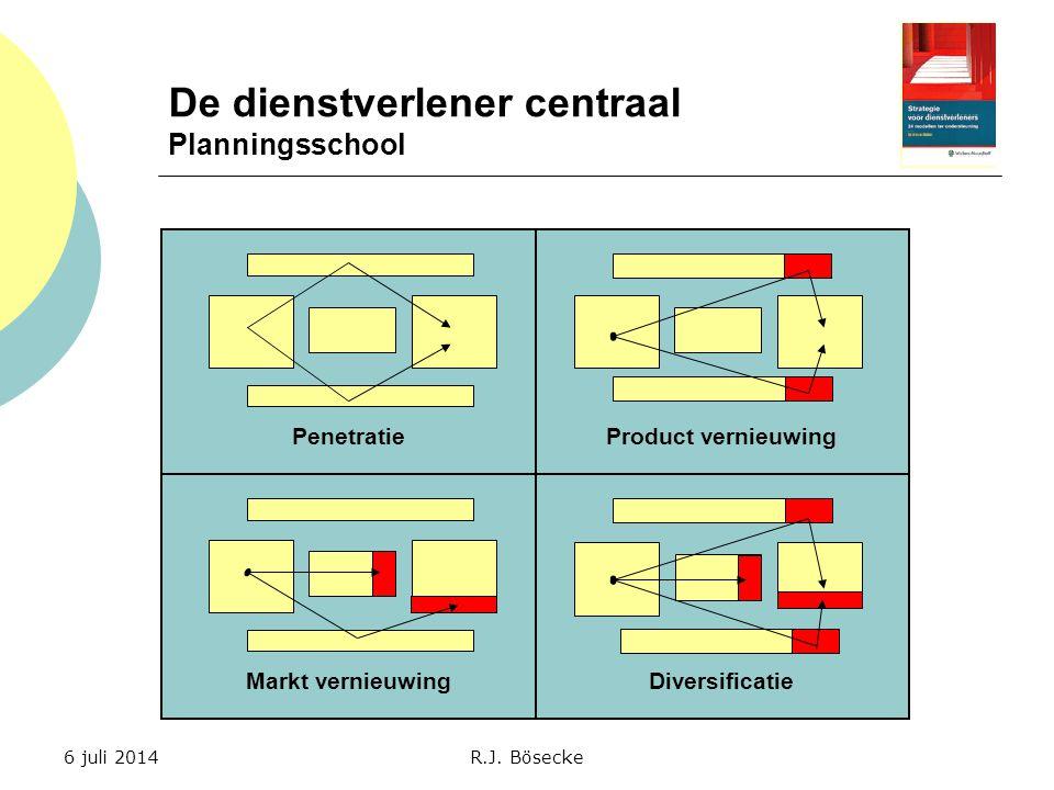De dienstverlener centraal Planningsschool Product vernieuwing DiversificatieMarkt vernieuwing Penetratie 6 juli 2014R.J. Bösecke