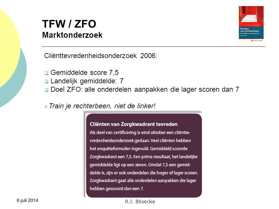 6 juli 2014 TFW / ZFO Marktonderzoek 6 juli 2014 Cliënttevredenheidsonderzoek 2006:  Gemiddelde score 7,5  Landelijk gemiddelde: 7  Doel ZFO: alle