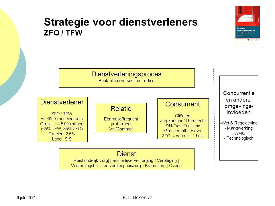 6 juli 2014 Strategie voor dienstverleners ZFO / TFW Relatie Eenmalig/frequent (in)formeel Vrij/Contract Dienstverlener ZFO / TFW +/- 4000 medewerkers